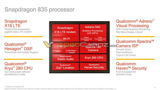 Snapdragon 845 vs Snapdragon 835